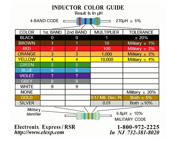 Luxury Smps Color Coding Voltage Pdf Image - Electrical Circuit ...