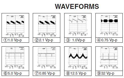 television circuit diagram television waveforms in equipment electronics repair and technology news on television circuit diagram
