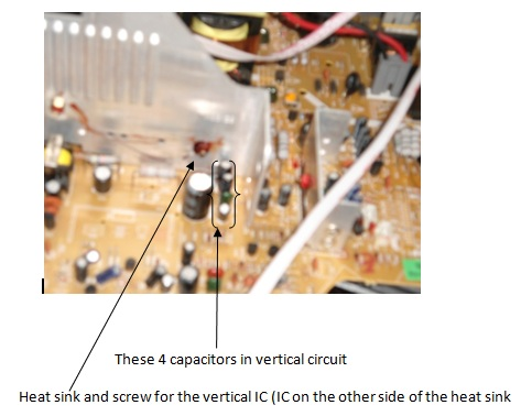 Dry joints in Horizontal & Vertical circuit in CRT -TV solved.