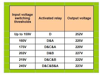 automatic voltage regulator repair5