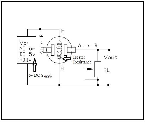 mq2 sensor