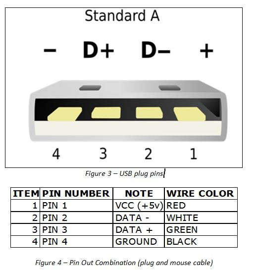 flash drive diagram