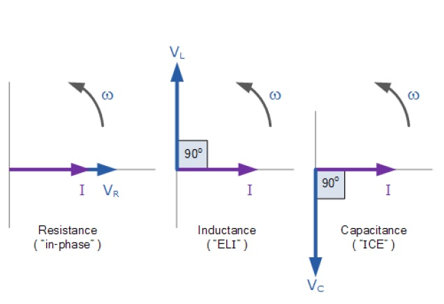p=voltage x current