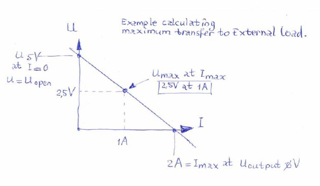 maximum transfer to load formula