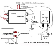 wiring diagram of samsung microwave oven electronics repair and technology news