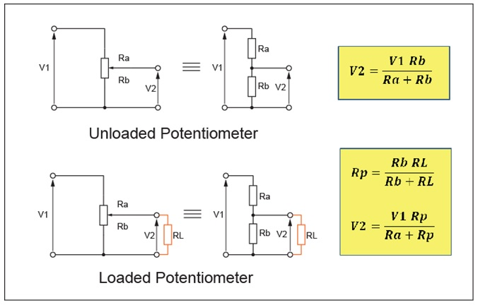 loaded-and-unloaded-potentiometer