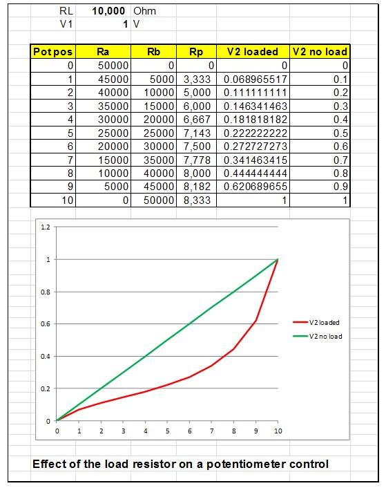 potentiometer-control