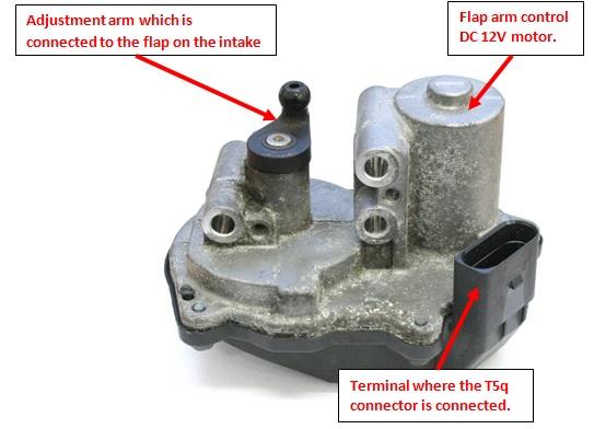 flap-adjuster-control-unit-diagnostic-and-repair
