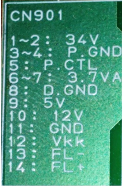 dvd player connector meaning