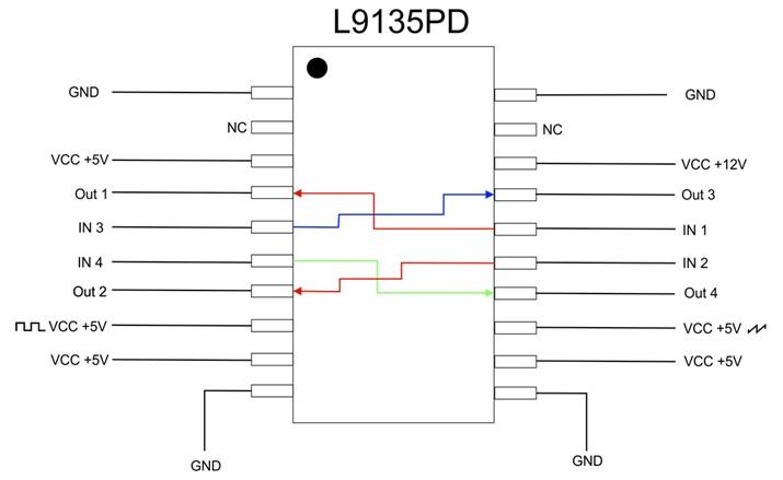 l9135pd ic