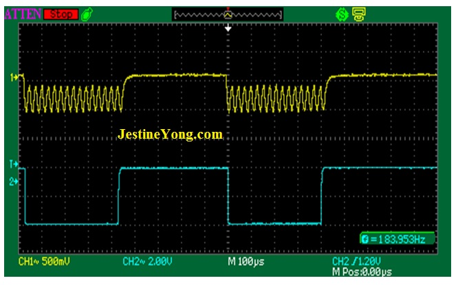 remote control decoding waveform