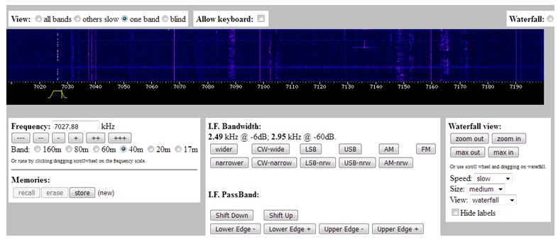 software defined radio SDR