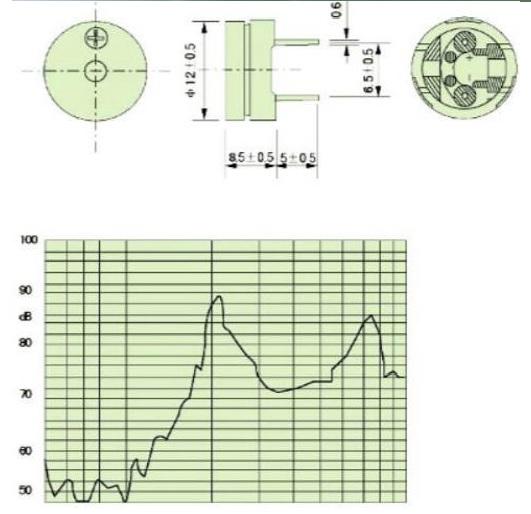 buzzer specification