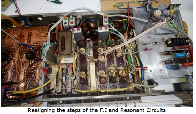 fi and resonant circuit