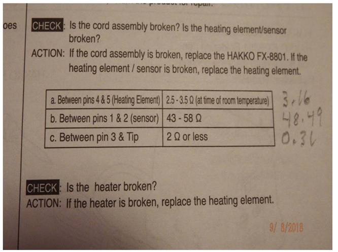 heating element measurement