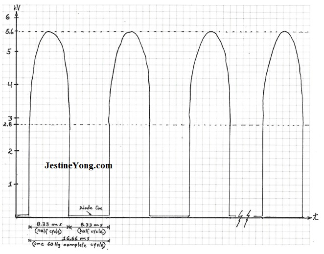5.6kv peak waveform