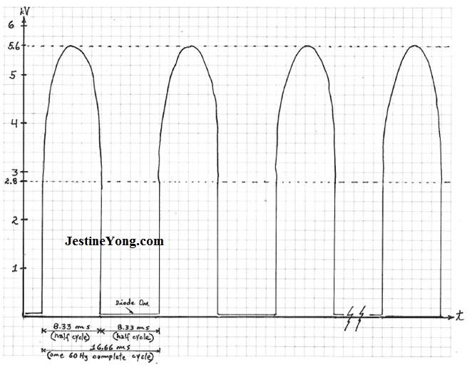 5.6kv peak waveform