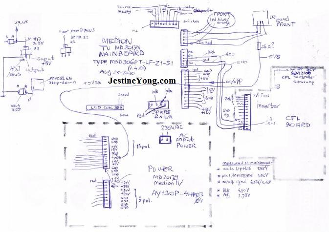 connector diagram