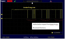 Car immobilizer system checking with an oscilloscope