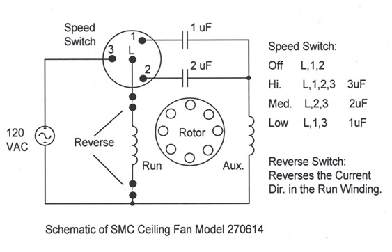ceiling fan speed control repair  electronics repair and