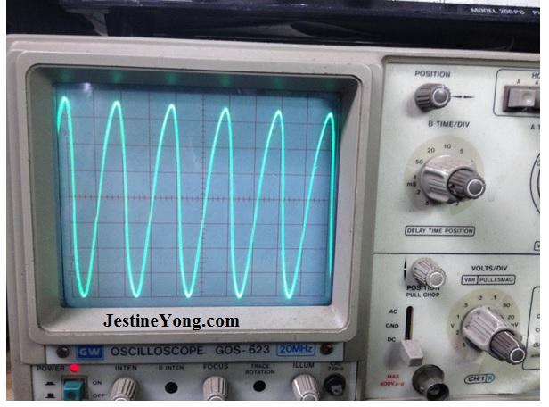 rms waveform