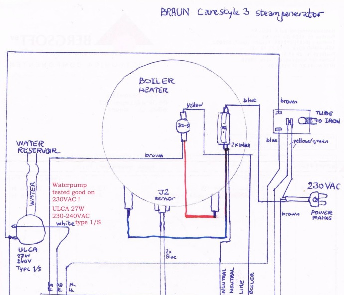 Braun steam generator iron schematic diagram