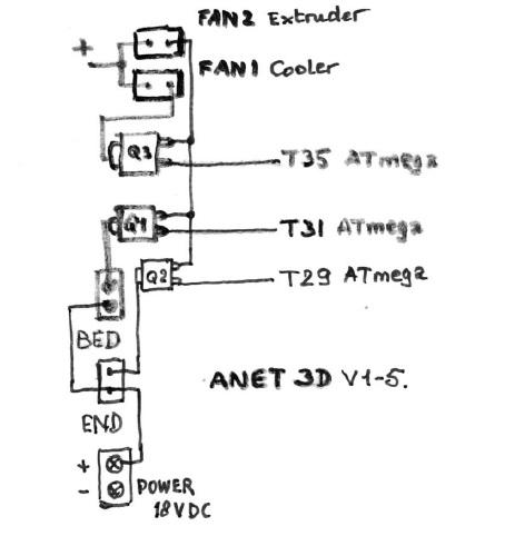a8 anet 3d printer repair mainboard diagram
