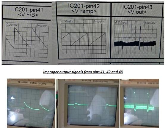 improper output signal waveform
