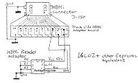 hdmi reader circuit