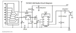 how to make your own radio diagram