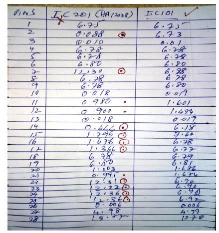 ic voltage chart